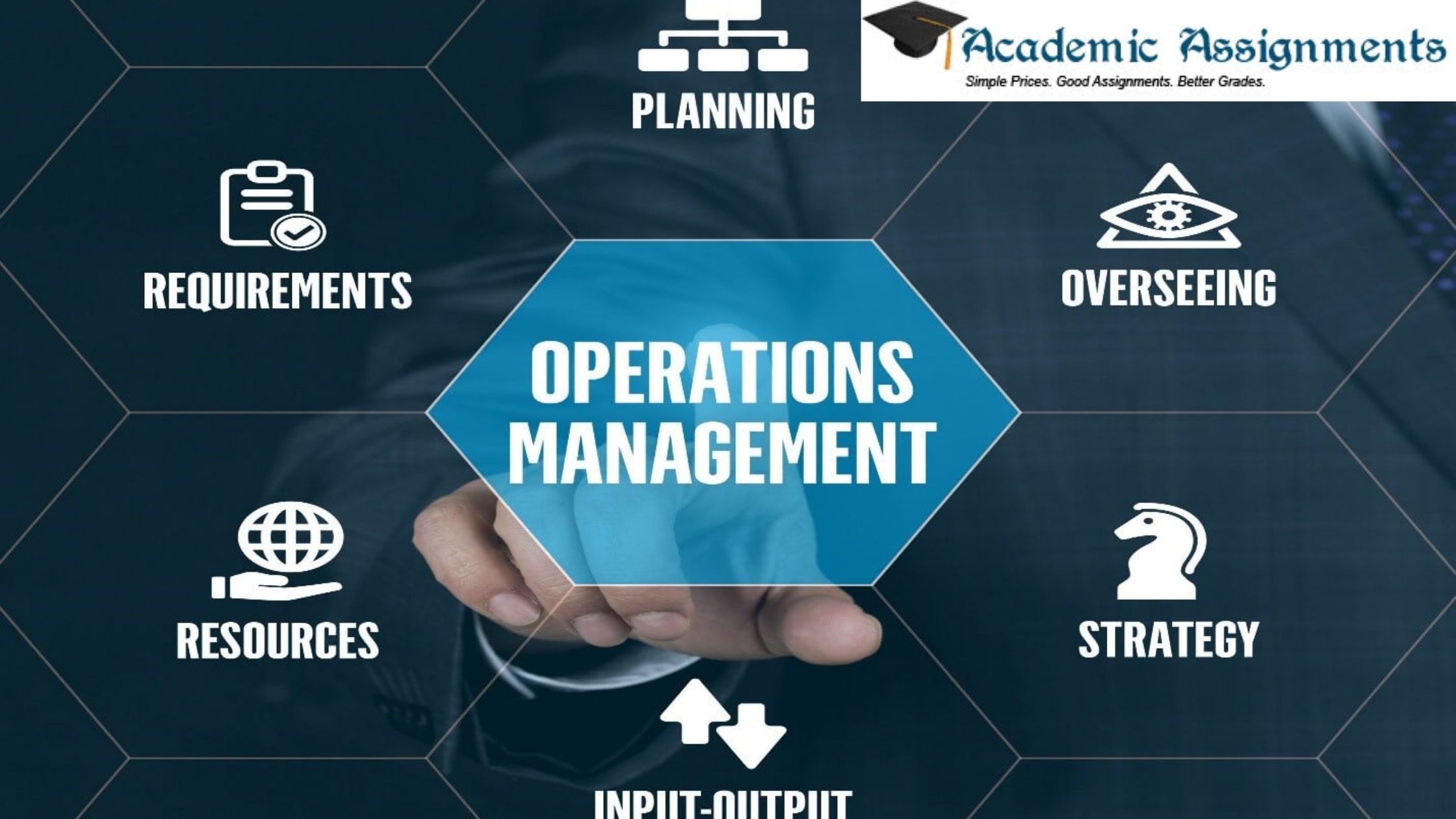 Online Operation Management Assignments Help